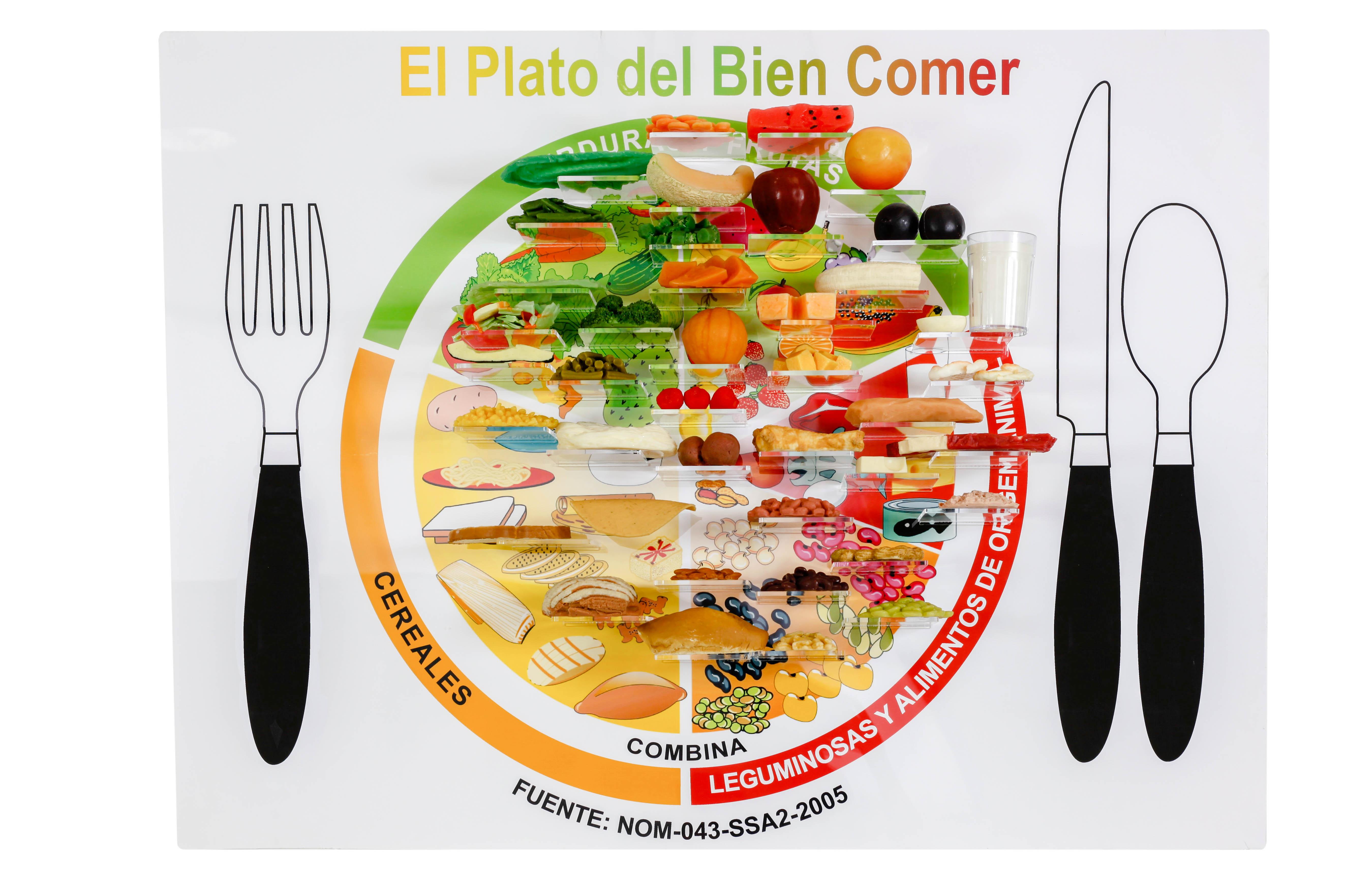 Plato del bien comer en acrílico TAQ
